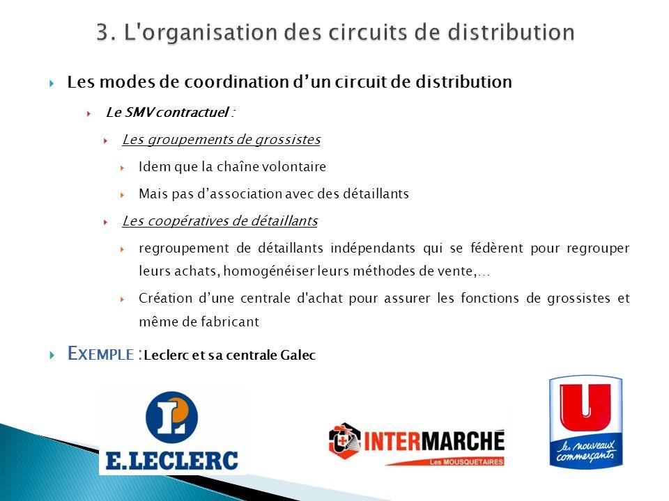 Les modes de coordination dun circuit de distribution Le SMV contractuel : Les groupements de grossistes Idem que la chaîne volontaire Mais pas dassoc