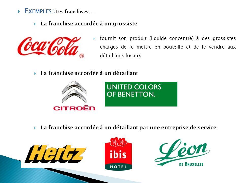 E XEMPLES : Les franchises … La franchise accordée à un grossiste La franchise accordée à un détaillant La franchise accordée à un détaillant par une
