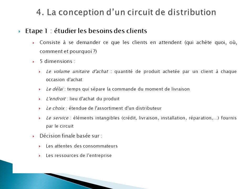 Etape 1 : étudier les besoins des clients Consiste à se demander ce que les clients en attendent (qui achète quoi, où, comment et pourquoi ?) 5 dimens