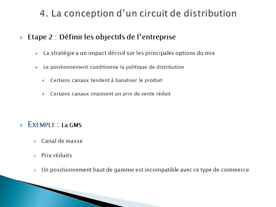 Etape 2 : Définir les objectifs de lentreprise La stratégie a un impact décisif sur les principales options du mix Le positionnement conditionne la po
