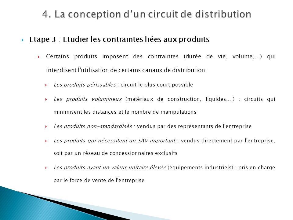 Etape 3 : Etudier les contraintes liées aux produits Certains produits imposent des contraintes (durée de vie, volume,…) qui interdisent l'utilisation