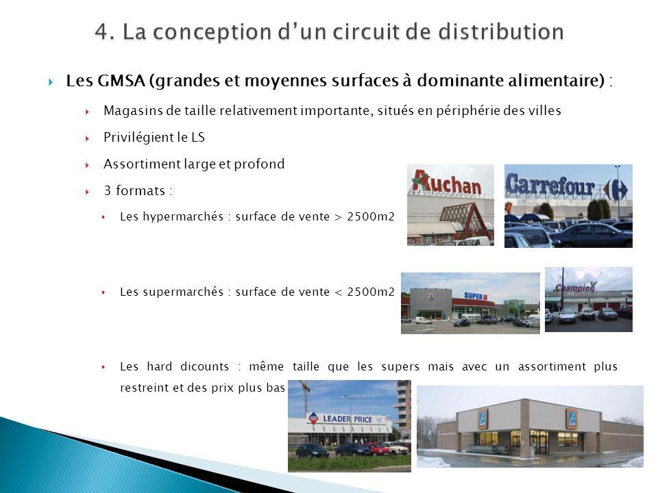 Les GMSA (grandes et moyennes surfaces à dominante alimentaire) : Magasins de taille relativement importante, situés en périphérie des villes Privilég