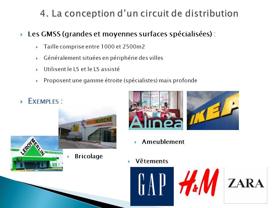 Les GMSS (grandes et moyennes surfaces spécialisées) : Taille comprise entre 1000 et 2500m2 Généralement situées en périphérie des villes Utilisent le