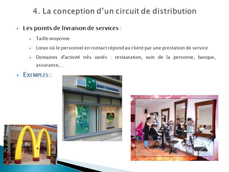 Les points de livraison de services : Taille moyenne Lieux où le personnel en contact répond au client par une prestation de service Domaines d'activi
