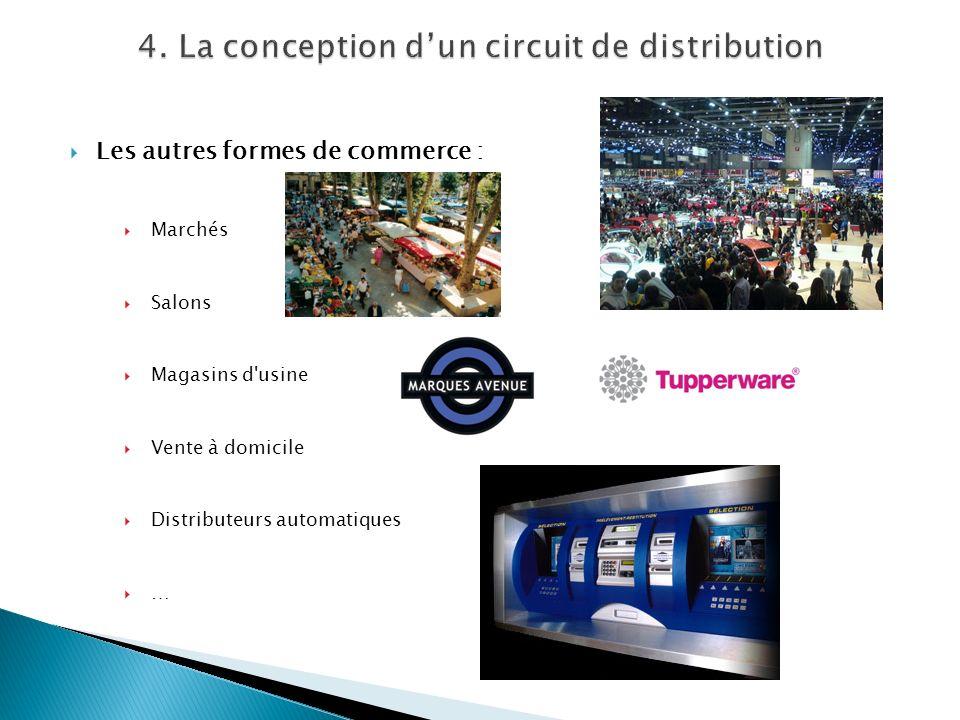 Les autres formes de commerce : Marchés Salons Magasins d'usine Vente à domicile Distributeurs automatiques …