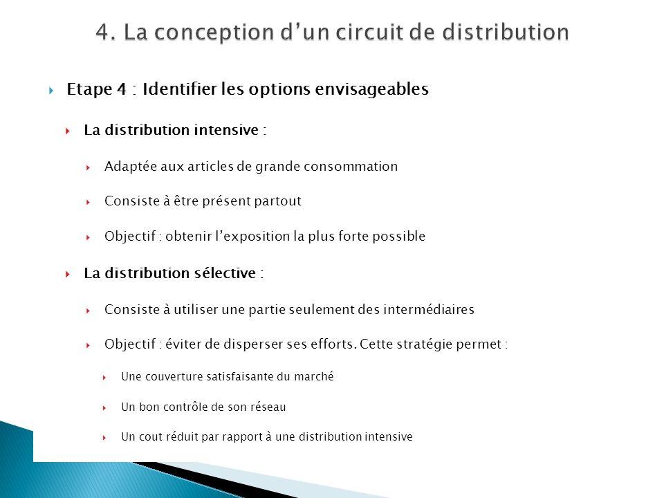 Etape 4 : Identifier les options envisageables La distribution intensive : Adaptée aux articles de grande consommation Consiste à être présent partout