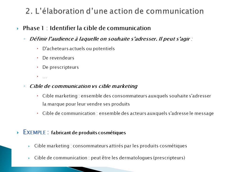 Phase 1 : Identifier la cible de communication Définir l'audience à laquelle on souhaite s'adresser. Il peut s'agir : D'acheteurs actuels ou potentiel