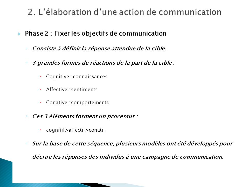 Phase 2 : Fixer les objectifs de communication Consiste à définir la réponse attendue de la cible. 3 grandes formes de réactions de la part de la cibl