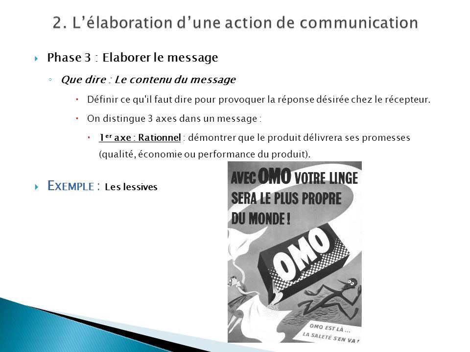 Phase 3 : Elaborer le message Que dire : Le contenu du message Définir ce qu'il faut dire pour provoquer la réponse désirée chez le récepteur. On dist