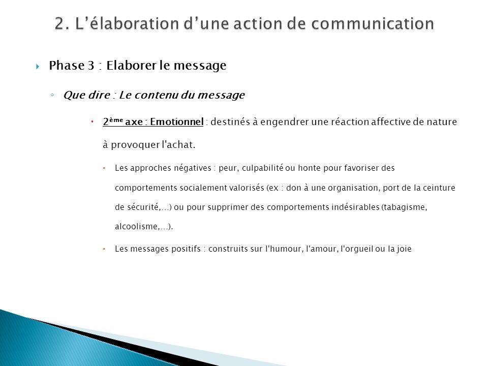 Phase 3 : Elaborer le message Que dire : Le contenu du message 2 ème axe : Emotionnel : destinés à engendrer une réaction affective de nature à provoq