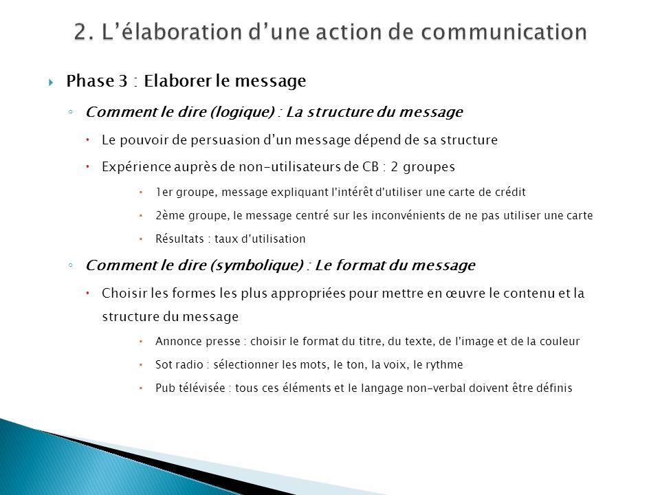 Phase 3 : Elaborer le message Comment le dire (logique) : La structure du message Le pouvoir de persuasion dun message dépend de sa structure Expérien