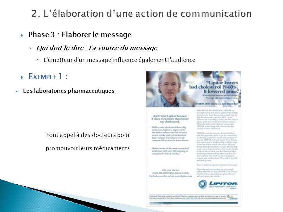 Phase 3 : Elaborer le message Qui doit le dire : La source du message L'émetteur d'un message influence également l'audience Un porte-parole crédible