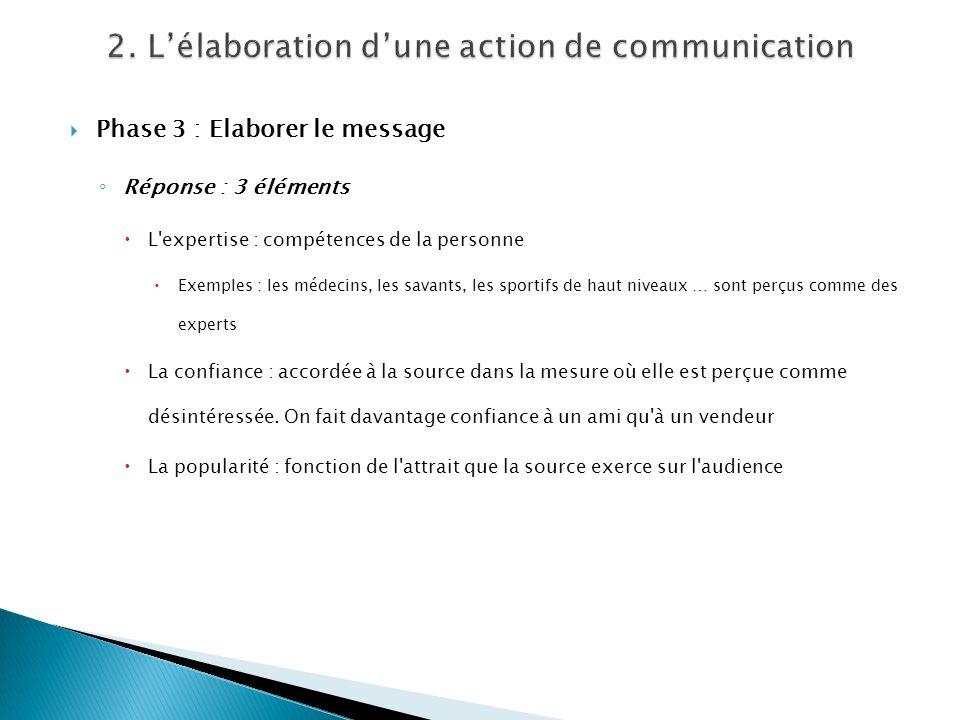 Phase 3 : Elaborer le message Réponse : 3 éléments L'expertise : compétences de la personne Exemples : les médecins, les savants, les sportifs de haut