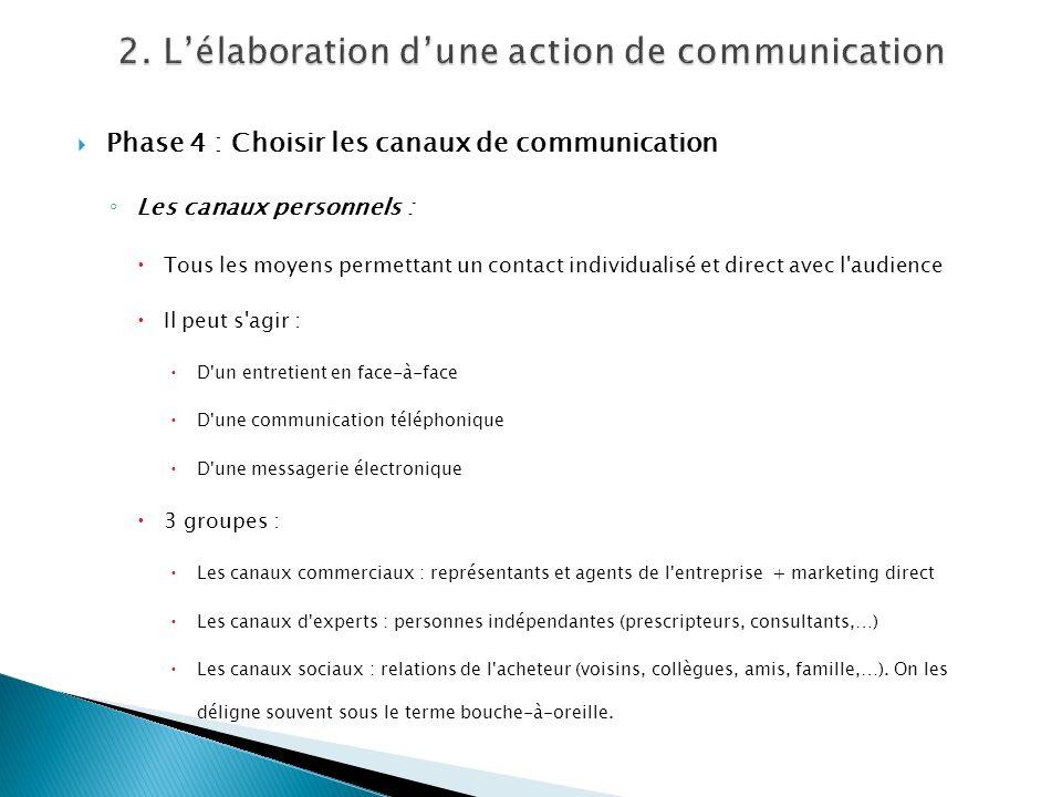 Phase 4 : Choisir les canaux de communication Les canaux personnels : Tous les moyens permettant un contact individualisé et direct avec l'audience Il