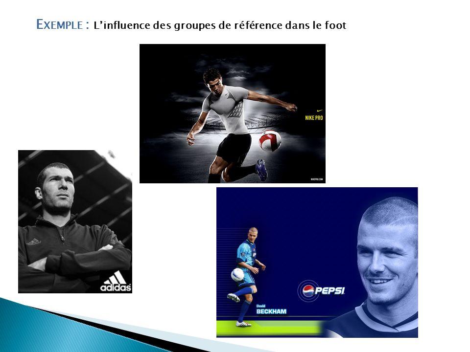 E XEMPLE : Linfluence des groupes de référence dans le foot