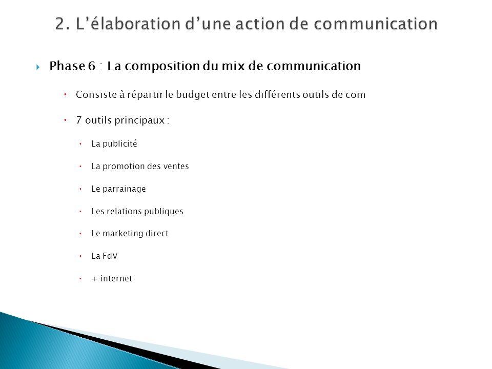 Phase 6 : La composition du mix de communication Consiste à répartir le budget entre les différents outils de com 7 outils principaux : La publicité L