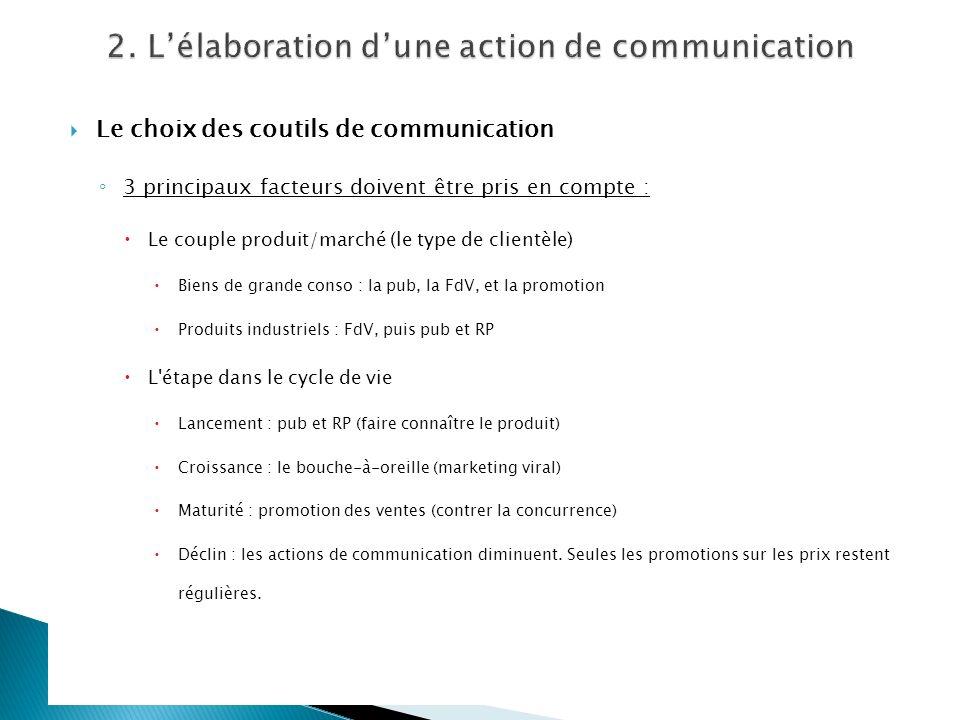 Le choix des coutils de communication 3 principaux facteurs doivent être pris en compte : Le couple produit/marché (le type de clientèle) Biens de gra