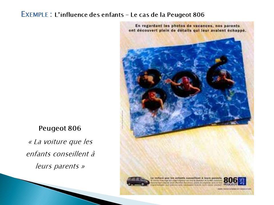 E XEMPLE : Linfluence des enfants - Le cas de la Peugeot 806 Peugeot 806 « La voiture que les enfants conseillent à leurs parents »