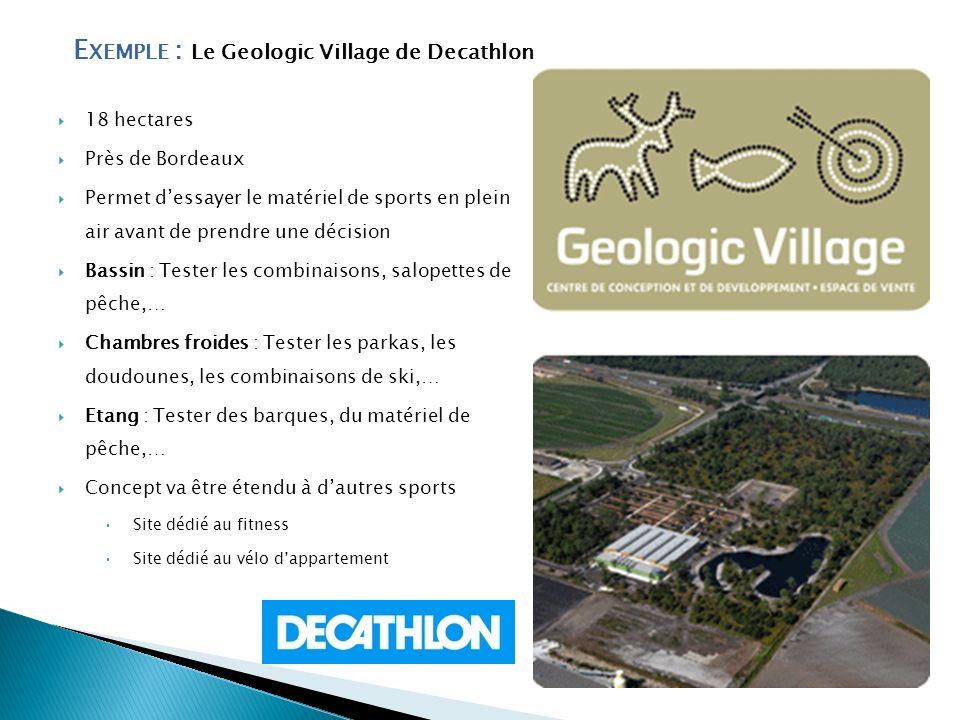 E XEMPLE : Le Geologic Village de Decathlon 18 hectares Près de Bordeaux Permet dessayer le matériel de sports en plein air avant de prendre une décis