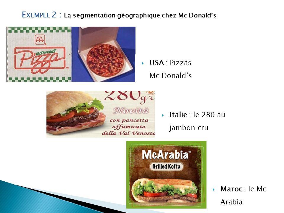 E XEMPLE 2 : La segmentation géographique chez Mc Donalds USA : Pizzas Mc Donalds Italie : le 280 au jambon cru Maroc : le Mc Arabia
