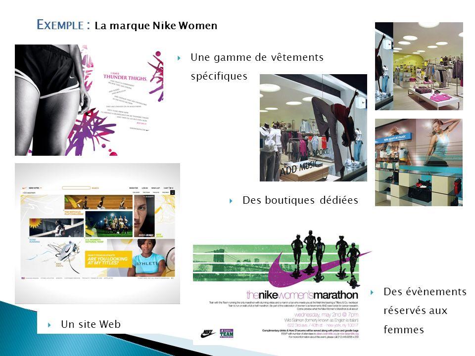 E XEMPLE : La marque Nike Women Une gamme de vêtements spécifiques Des boutiques dédiées Un site Web Des évènements réservés aux femmes