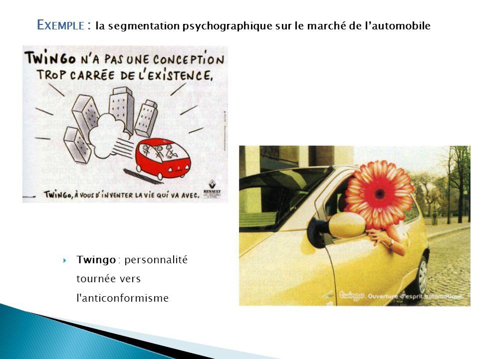 E XEMPLE : la segmentation psychographique sur le marché de lautomobile Twingo : personnalité tournée vers l'anticonformisme