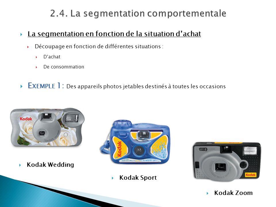 La segmentation en fonction de la situation dachat Découpage en fonction de différentes situations : Dachat De consommation E XEMPLE 1: Des appareils