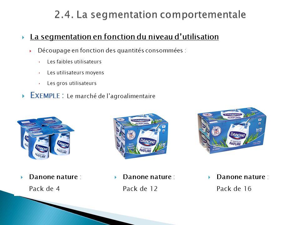 La segmentation en fonction du niveau dutilisation Découpage en fonction des quantités consommées : Les faibles utilisateurs Les utilisateurs moyens L