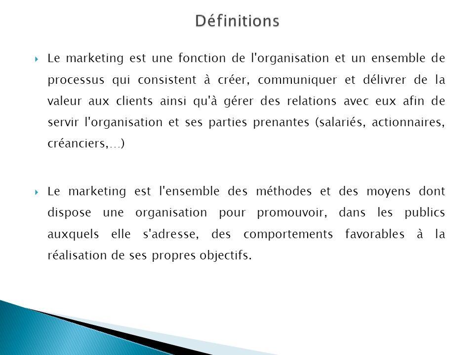 Le marketing est une fonction de l'organisation et un ensemble de processus qui consistent à créer, communiquer et délivrer de la valeur aux clients a