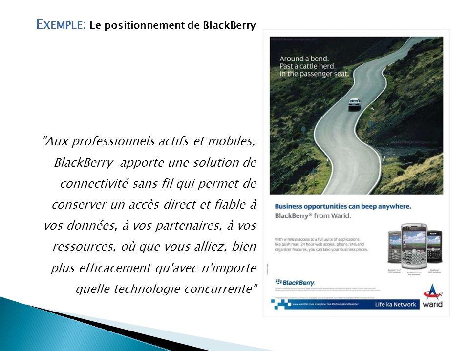 E XEMPLE : Le positionnement de BlackBerry