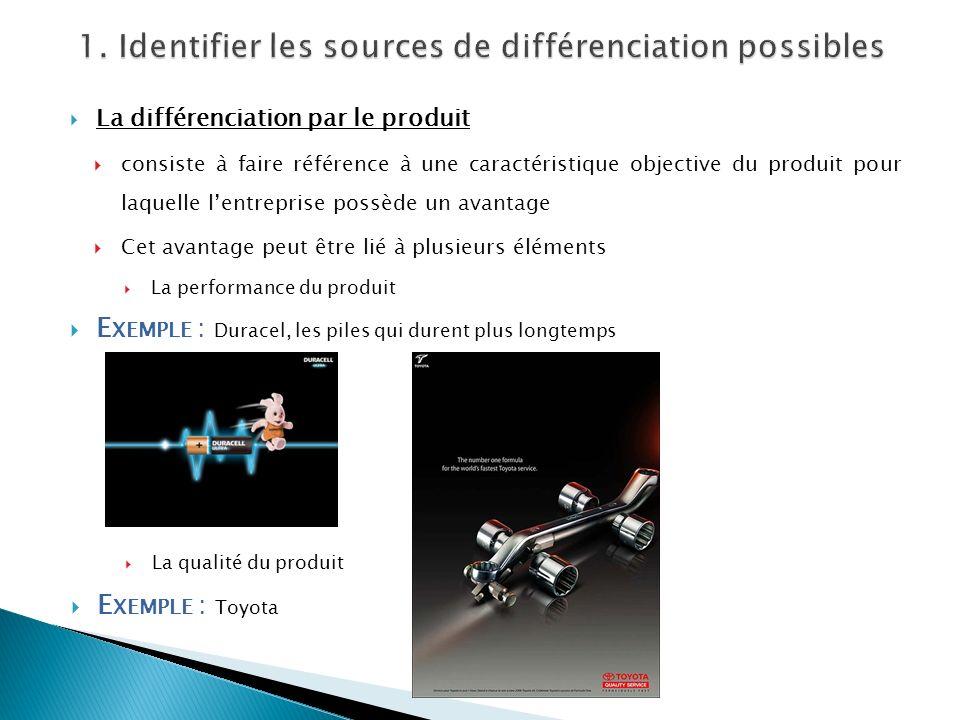 La différenciation par le produit consiste à faire référence à une caractéristique objective du produit pour laquelle lentreprise possède un avantage