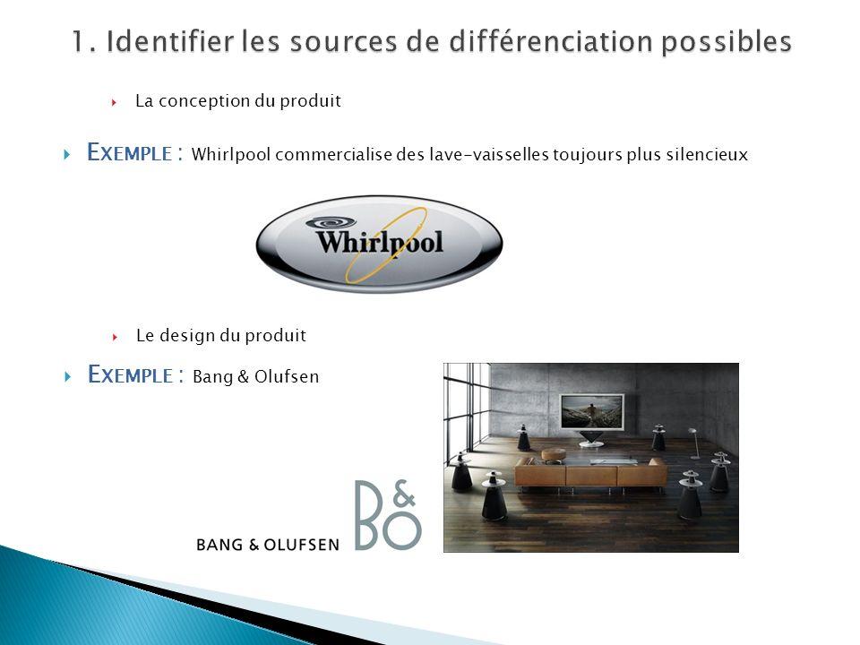 La conception du produit E XEMPLE : Whirlpool commercialise des lave-vaisselles toujours plus silencieux Le design du produit E XEMPLE : Bang & Olufse