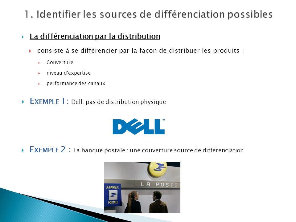 La différenciation par la distribution consiste à se différencier par la façon de distribuer les produits : Couverture niveau d'expertise performance