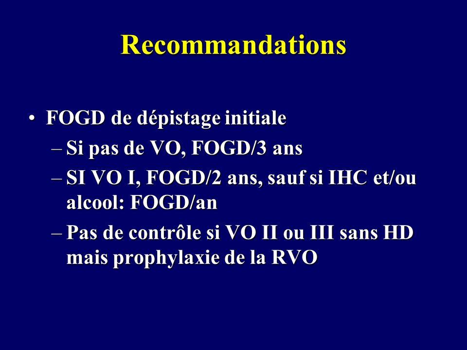 Recommandations FOGD de dépistage initialeFOGD de dépistage initiale –Si pas de VO, FOGD/3 ans –SI VO I, FOGD/2 ans, sauf si IHC et/ou alcool: FOGD/an