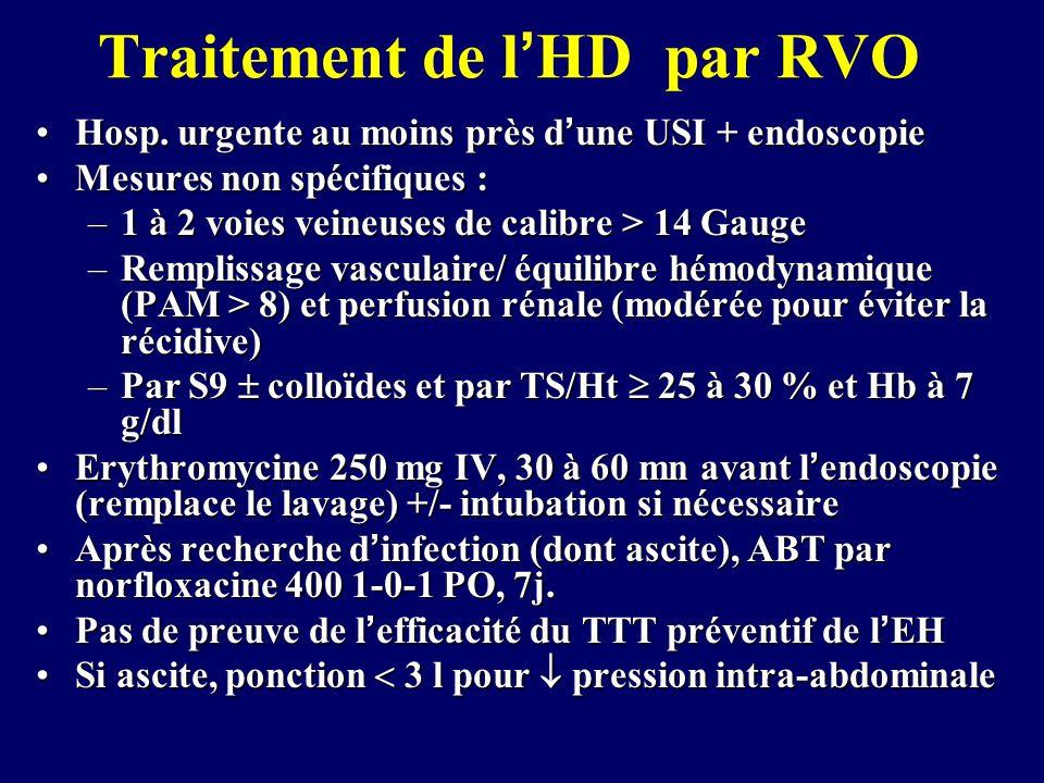 Traitement de lHD par RVO Hosp. urgente au moins près dune USI + endoscopieHosp. urgente au moins près dune USI + endoscopie Mesures non spécifiques :