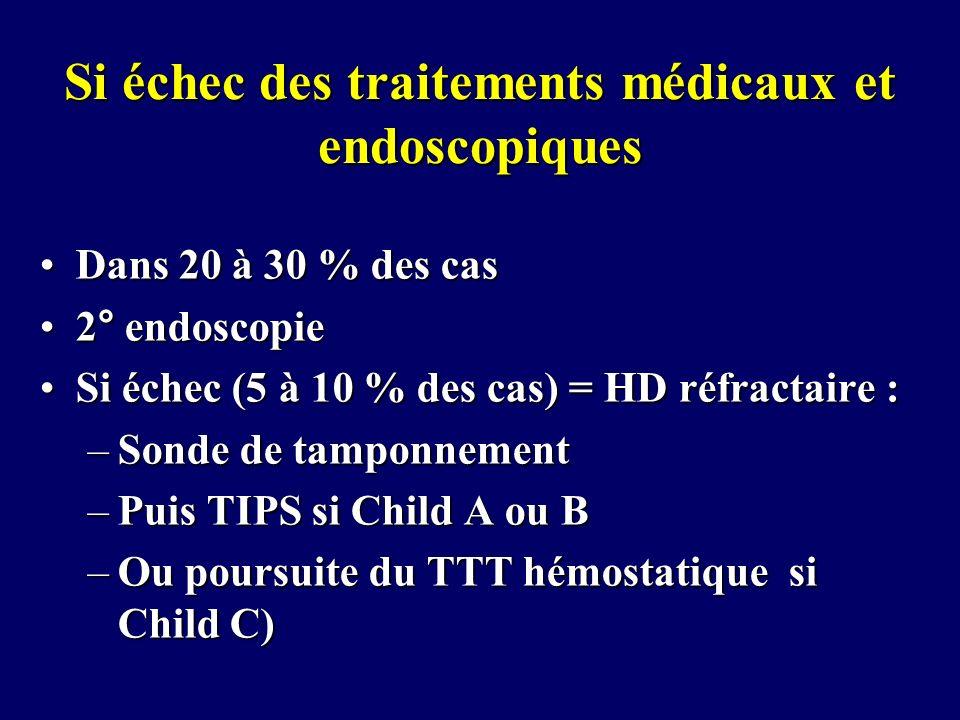 Si échec des traitements médicaux et endoscopiques Dans 20 à 30 % des casDans 20 à 30 % des cas 2° endoscopie2° endoscopie Si échec (5 à 10 % des cas)