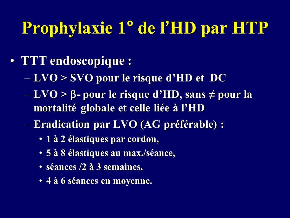 Prophylaxie 1° de lHD par HTP TTT endoscopique :TTT endoscopique : –LVO > SVO pour le risque dHD et DC –LVO > - pour le risque dHD, sans pour la morta
