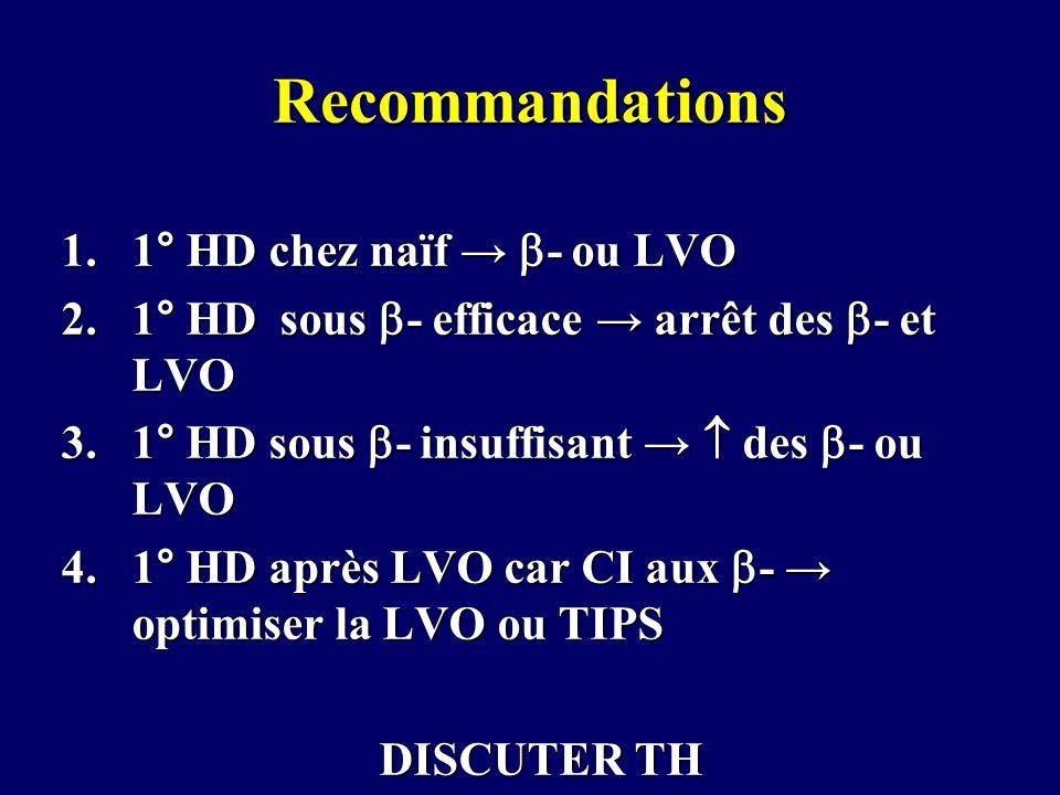 Recommandations 1.1° HD chez naïf - ou LVO 2.1° HD sous - efficace arrêt des - et LVO 3.1° HD sous - insuffisant des - ou LVO 4.1° HD après LVO car CI