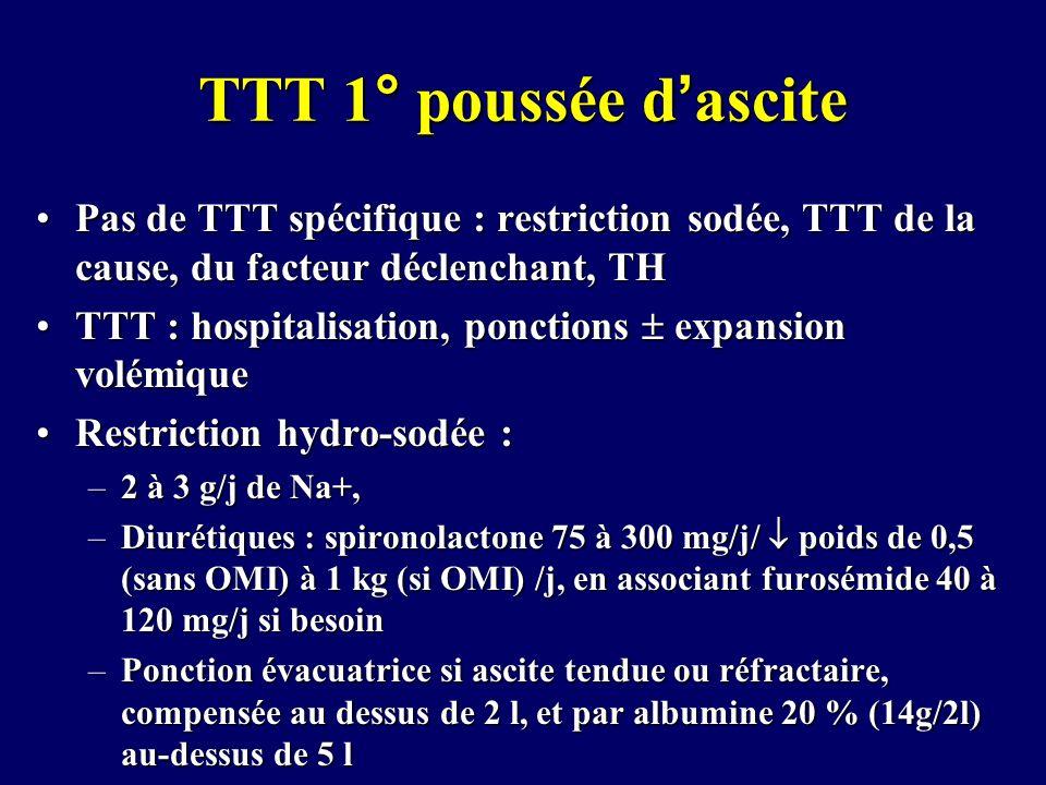 TTT 1° poussée dascite Pas de TTT spécifique : restriction sodée, TTT de la cause, du facteur déclenchant, THPas de TTT spécifique : restriction sodée