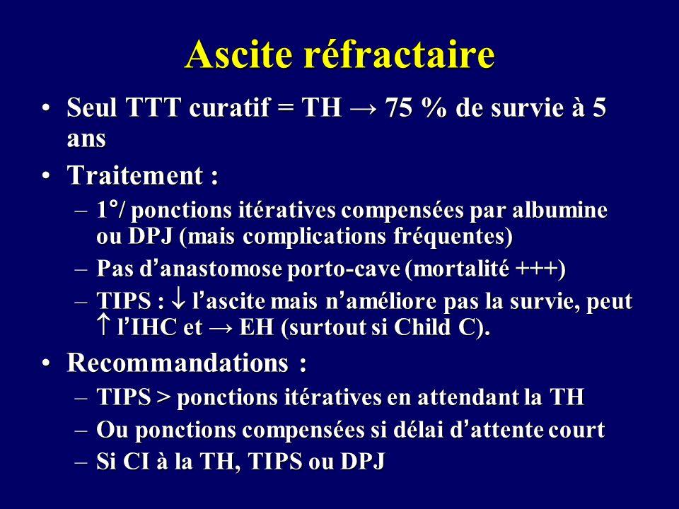 Ascite réfractaire Seul TTT curatif = TH 75 % de survie à 5 ansSeul TTT curatif = TH 75 % de survie à 5 ans Traitement :Traitement : –1°/ ponctions it