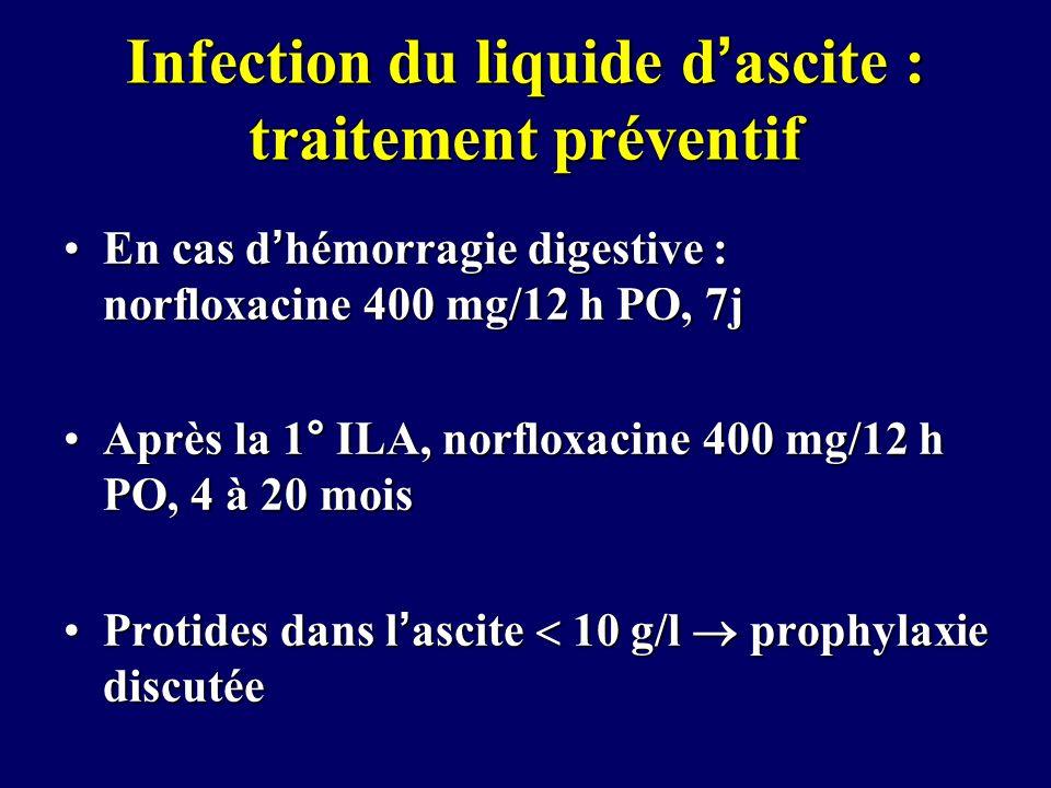 Infection du liquide dascite : traitement préventif En cas dhémorragie digestive : norfloxacine 400 mg/12 h PO, 7jEn cas dhémorragie digestive : norfl