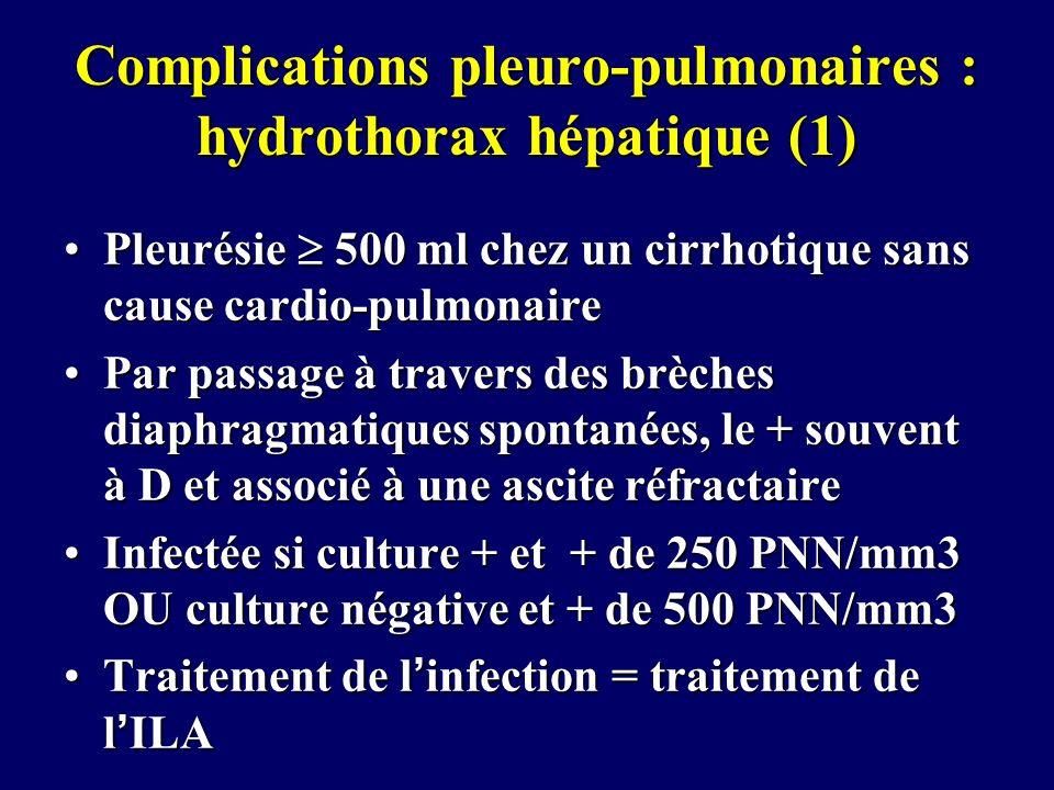 Complications pleuro-pulmonaires : hydrothorax hépatique (1) Pleurésie 500 ml chez un cirrhotique sans cause cardio-pulmonairePleurésie 500 ml chez un