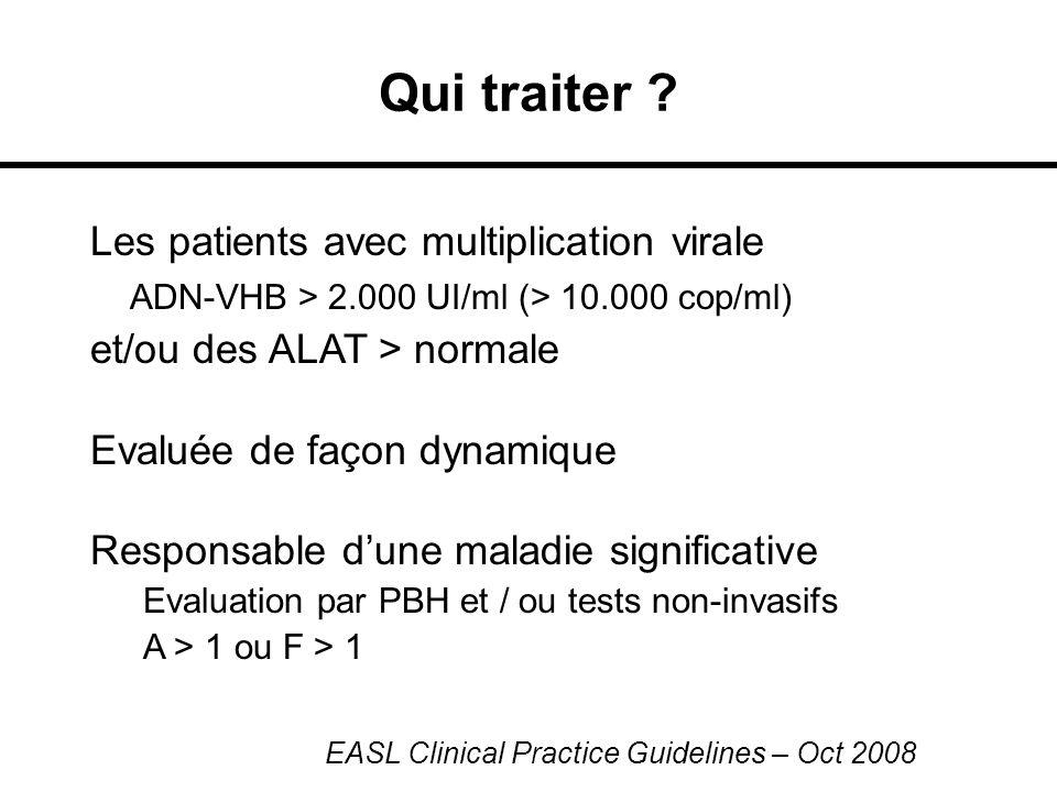 Qui traiter ? Les patients avec multiplication virale ADN-VHB > 2.000 UI/ml (> 10.000 cop/ml) et/ou des ALAT > normale Evaluée de façon dynamique Resp