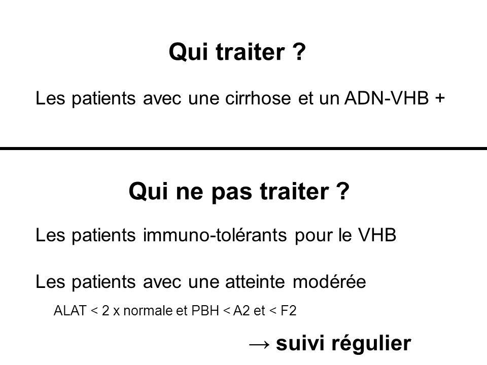 Qui traiter ? Les patients avec une cirrhose et un ADN-VHB + Qui ne pas traiter ? Les patients immuno-tolérants pour le VHB Les patients avec une atte