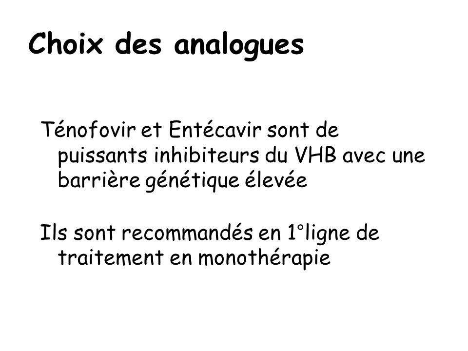 Choix des analogues Ténofovir et Entécavir sont de puissants inhibiteurs du VHB avec une barrière génétique élevée Ils sont recommandés en 1°ligne de