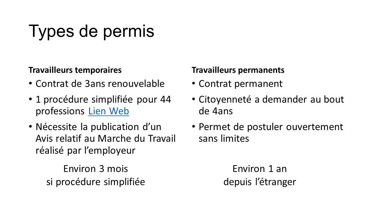 Types de permis Travailleurs temporaires Contrat de 3ans renouvelable 1 procédure simplifiée pour 44 professions Lien WebLien Web Nécessite la publica