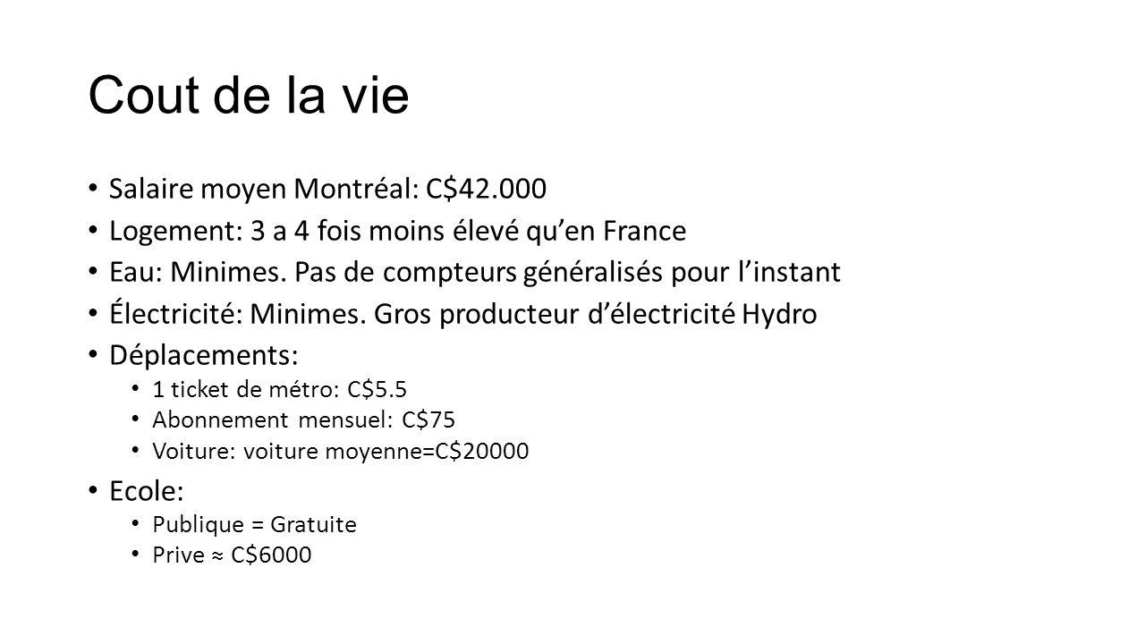 Cout de la vie Salaire moyen Montréal: C$42.000 Logement: 3 a 4 fois moins élevé quen France Eau: Minimes. Pas de compteurs généralisés pour linstant
