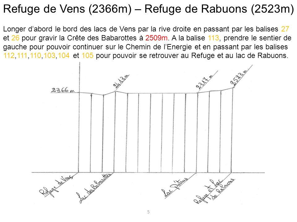 Refuge de Vens (2366m) – Refuge de Rabuons (2523m) Longer dabord le bord des lacs de Vens par la rive droite en passant par les balises 27 et 26 pour