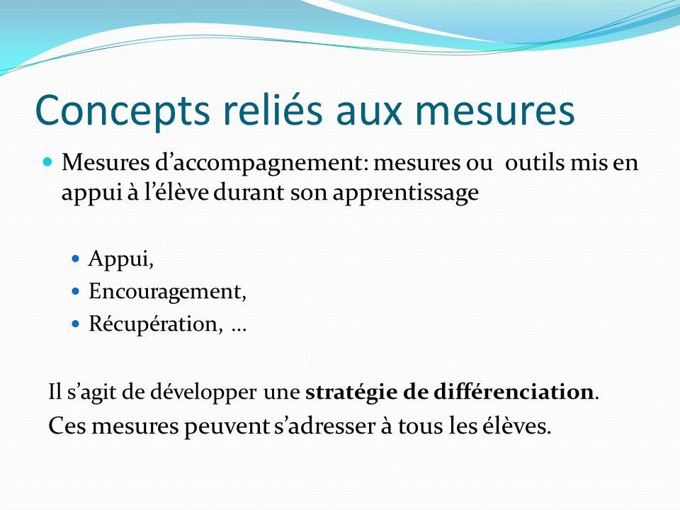 Concepts reliés aux mesures Mesures daccompagnement: mesures ou outils mis en appui à lélève durant son apprentissage Appui, Encouragement, Récupérati