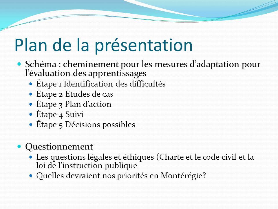 Plan de la présentation Schéma : cheminement pour les mesures dadaptation pour lévaluation des apprentissages Étape 1 Identification des difficultés É